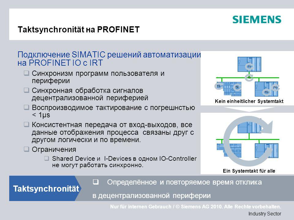 Nur für internen Gebrauch / © Siemens AG 2010. Alle Rechte vorbehalten. Industry Sector Taktsynchronität на PROFINET Подключение SIMATIC решений автом