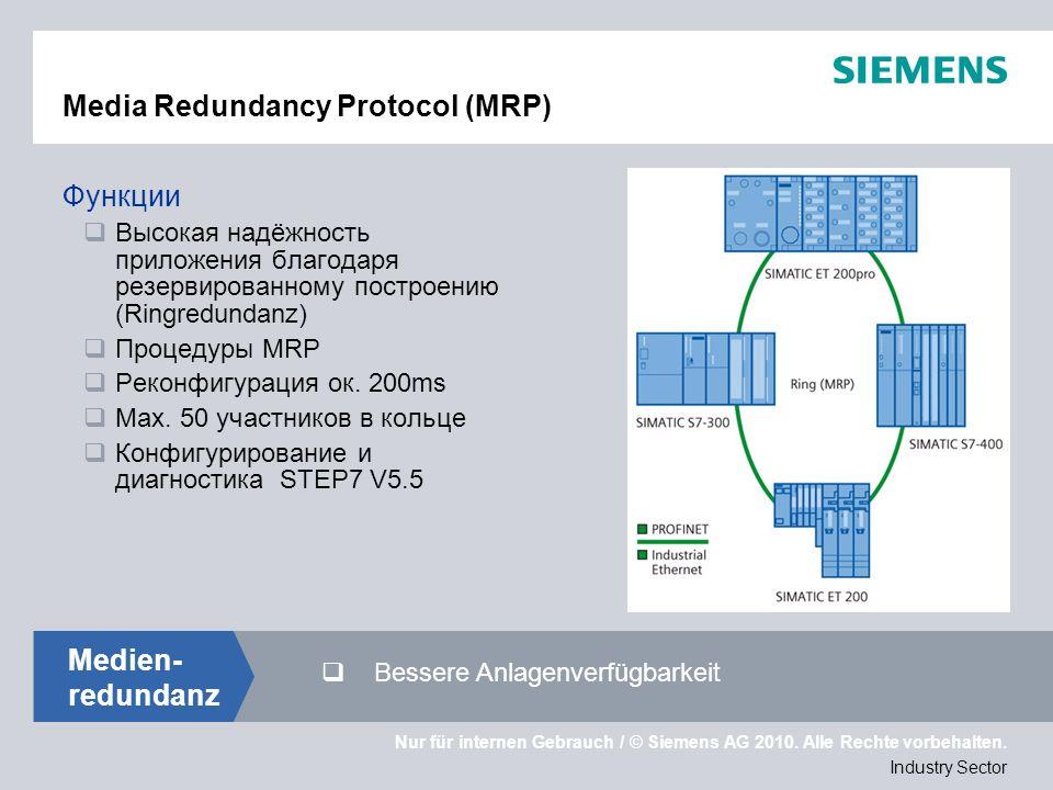 Nur für internen Gebrauch / © Siemens AG 2010. Alle Rechte vorbehalten. Industry Sector Media Redundancy Protocol (MRP) Функции Высокая надёжность при
