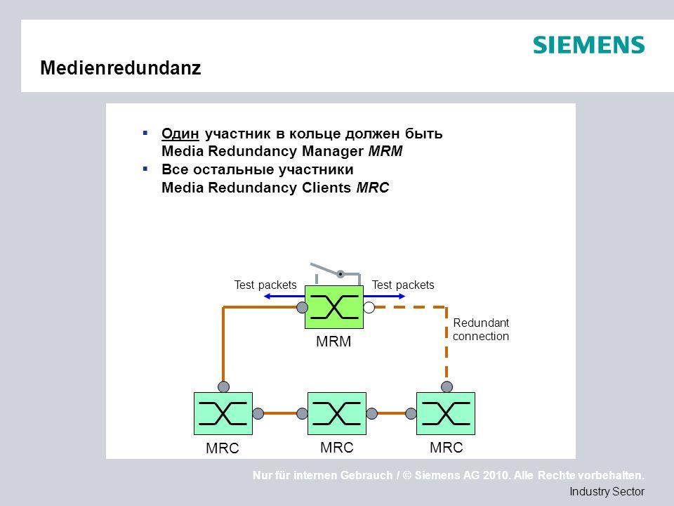 Nur für internen Gebrauch / © Siemens AG 2010. Alle Rechte vorbehalten. Industry Sector Medienredundanz Один участник в кольце должен быть Media Redun