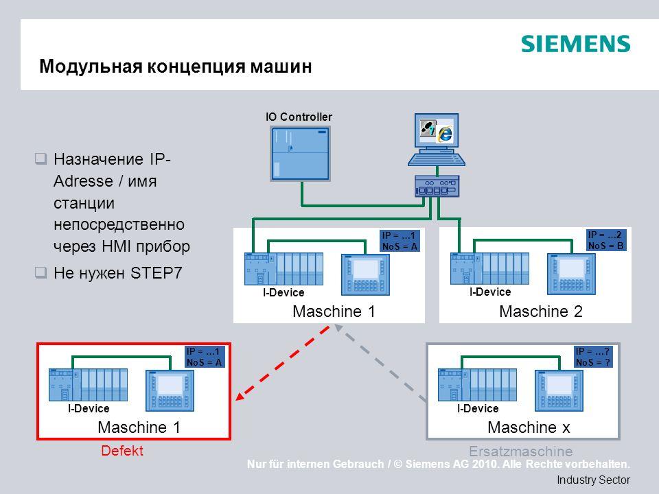 Nur für internen Gebrauch / © Siemens AG 2010. Alle Rechte vorbehalten. Industry Sector Модульная концепция машин IO Controller I-Device Maschine 1 IP