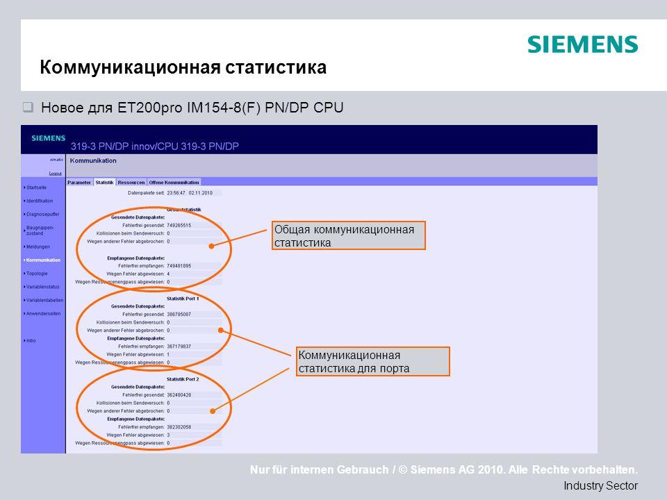 Nur für internen Gebrauch / © Siemens AG 2010. Alle Rechte vorbehalten. Industry Sector Коммуникационная статистика Новое для ET200pro IM154-8(F) PN/D