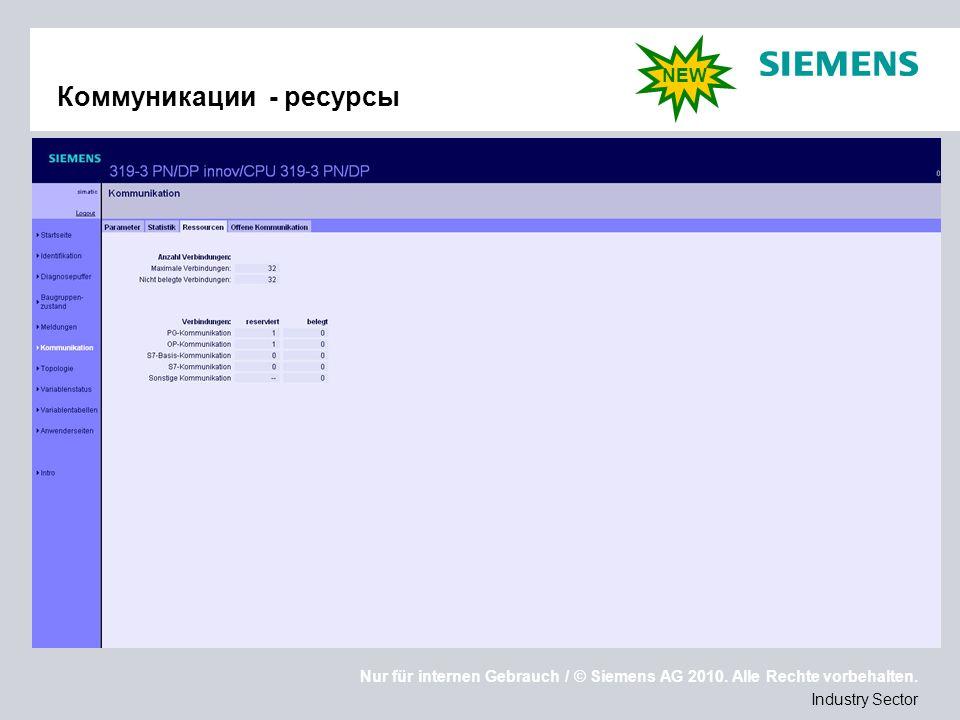 Nur für internen Gebrauch / © Siemens AG 2010. Alle Rechte vorbehalten. Industry Sector Коммуникации - ресурсы NEW