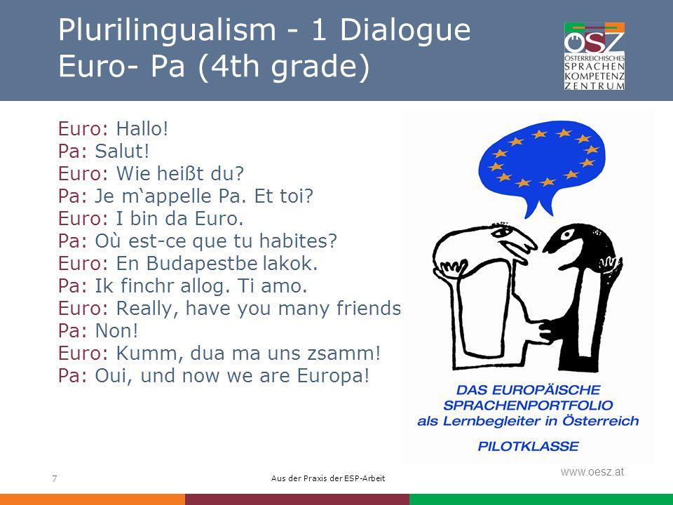 Aus der Praxis der ESP-Arbeit www.oesz.at 7 Plurilingualism - 1 Dialogue Euro- Pa (4th grade) Euro: Hallo.