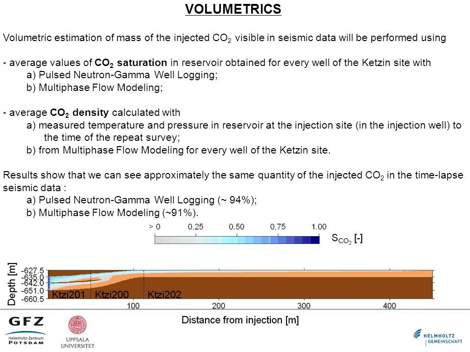 VOLUMETRICS Volumetric estimation of mass of the injected CO 2 visible in seismic data will be performed using - average values of CO 2 saturation in