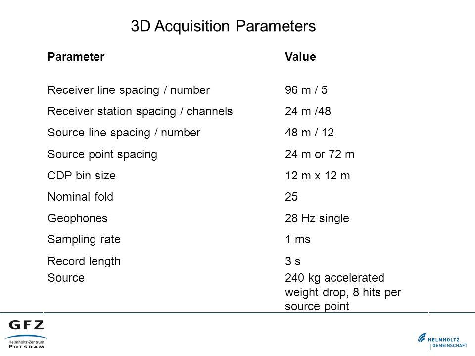 Parameter Value Receiver line spacing / number 96 m / 5 Receiver station spacing / channels 24 m /48 Source line spacing / number 48 m / 12 Source poi