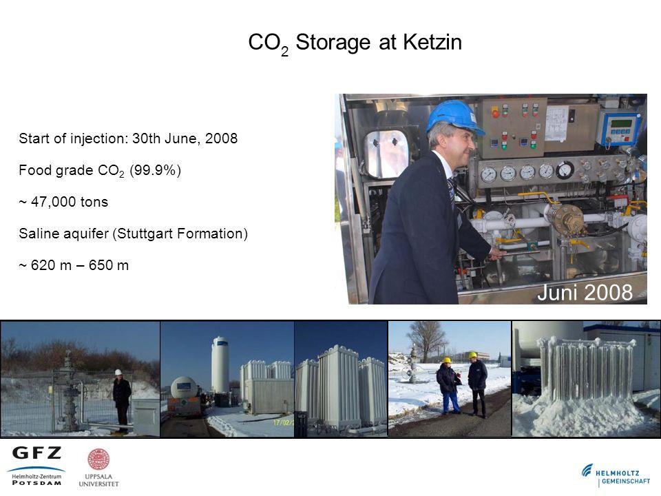 CO 2 Storage at Ketzin Start of injection: 30th June, 2008 Food grade CO 2 (99.9%) ~ 47,000 tons Saline aquifer (Stuttgart Formation) ~ 620 m – 650 m
