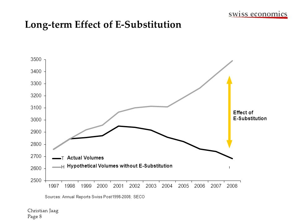 Regulation Market Opening and Universal Service Provision Market Opening: EU vs.