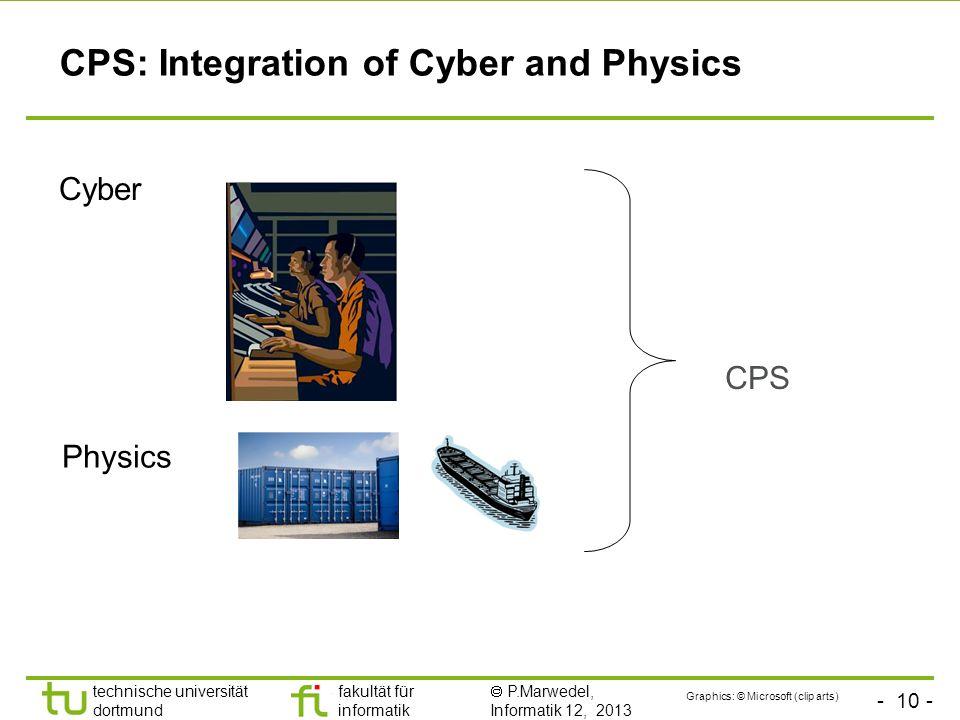 - 10 - technische universität dortmund fakultät für informatik P.Marwedel, Informatik 12, 2013 CPS: Integration of Cyber and Physics Cyber Physics CPS
