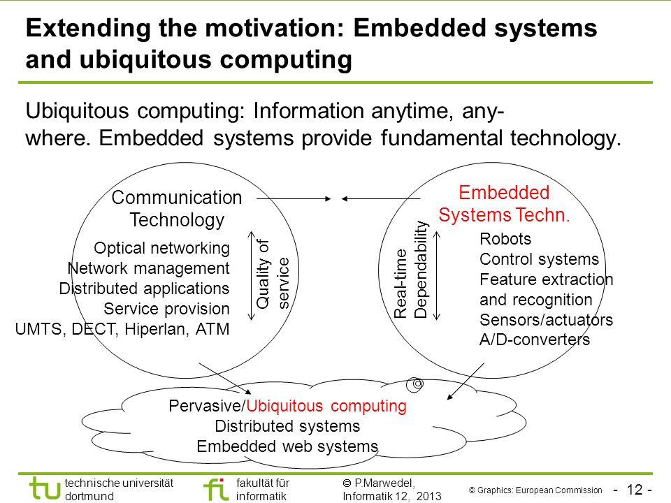 - 12 - technische universität dortmund fakultät für informatik P.Marwedel, Informatik 12, 2013 Extending the motivation: Embedded systems and ubiquito