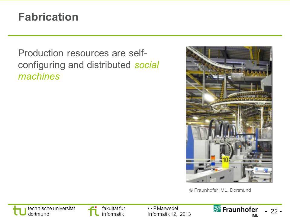 - 22 - technische universität dortmund fakultät für informatik P.Marwedel, Informatik 12, 2013 Fabrication Production resources are self- configuring