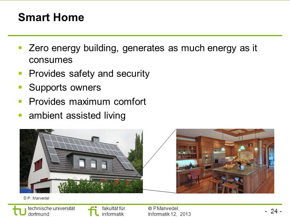 - 24 - technische universität dortmund fakultät für informatik P.Marwedel, Informatik 12, 2013 Smart Home Zero energy building, generates as much ener