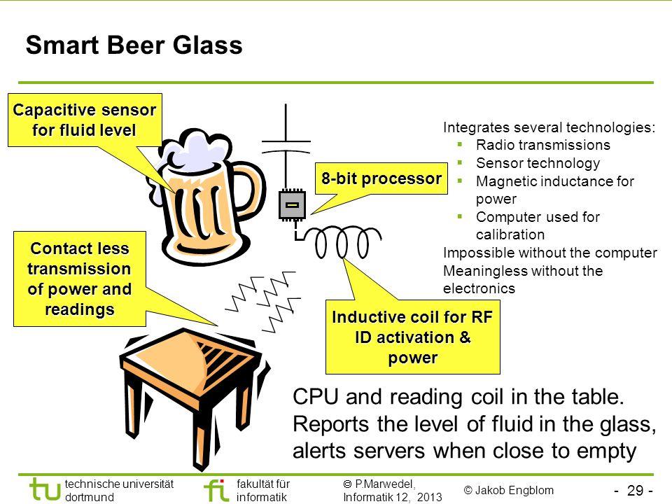 - 29 - technische universität dortmund fakultät für informatik P.Marwedel, Informatik 12, 2013 Smart Beer Glass 8-bit processor Capacitive sensor for
