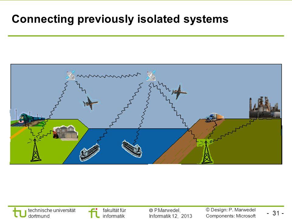 - 31 - technische universität dortmund fakultät für informatik P.Marwedel, Informatik 12, 2013 Connecting previously isolated systems © Design: P. Mar