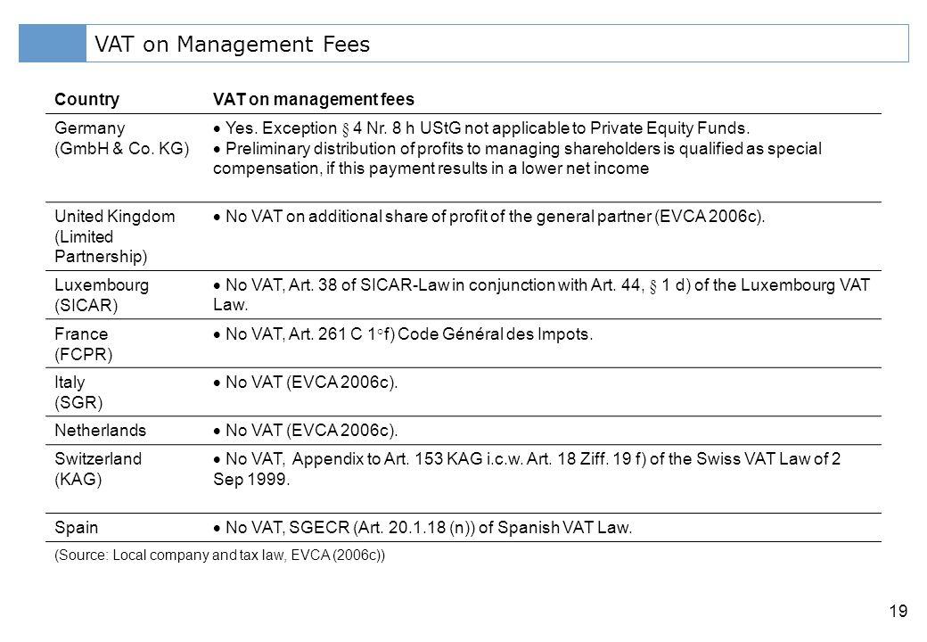 Klicken Sie, um das Titelformat zu bearbeiten 19 VAT on Management Fees CountryVAT on management fees Germany (GmbH & Co.