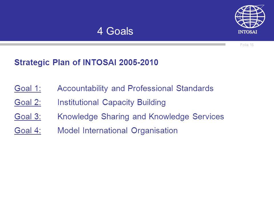 INTOSAI Folie 15 Organisation Chart