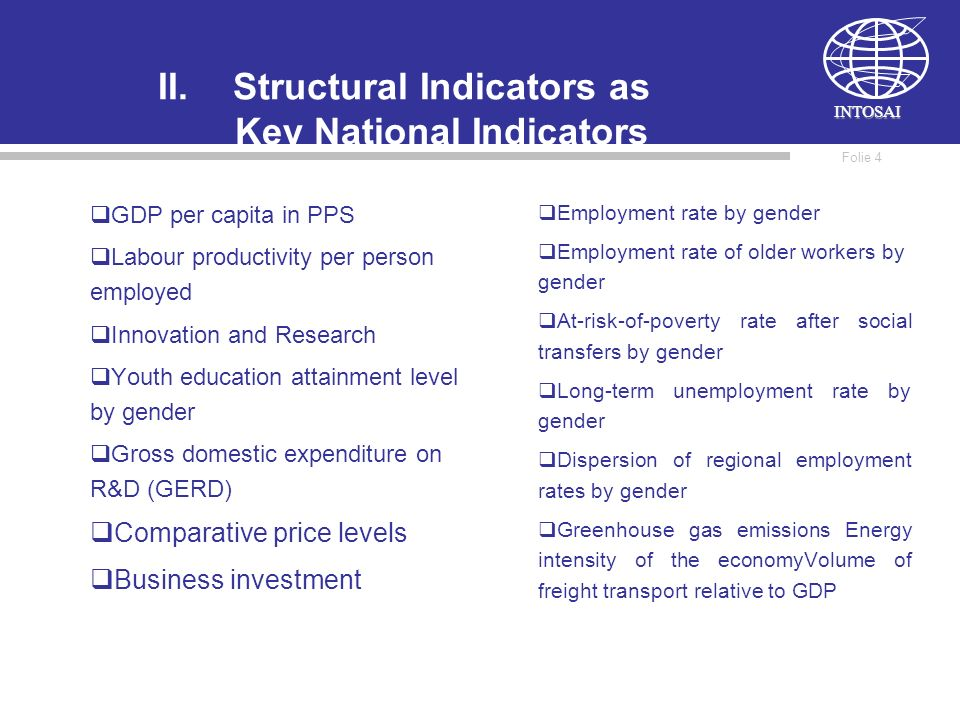INTOSAI Folie 4 II.Structural Indicators as Key National Indicators GDP per capita in PPS Labour productivity per person employed Innovation and Research Youth education attainment level by gender Gross domestic expenditure on R&D (GERD) Comparative price levels Business investment Employment rate by gender Employment rate of older workers by gender At-risk-of-poverty rate after social transfers by gender Long-term unemployment rate by gender Dispersion of regional employment rates by gender Greenhouse gas emissions Energy intensity of the economyVolume of freight transport relative to GDP