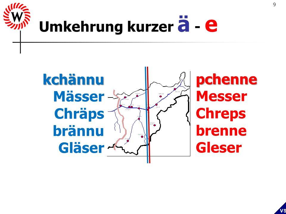 9 VS Umkehrung kurzer ä - e kchännu Mässer Chräps brännu Gläser pchenne Messer Chreps brenne Gleser