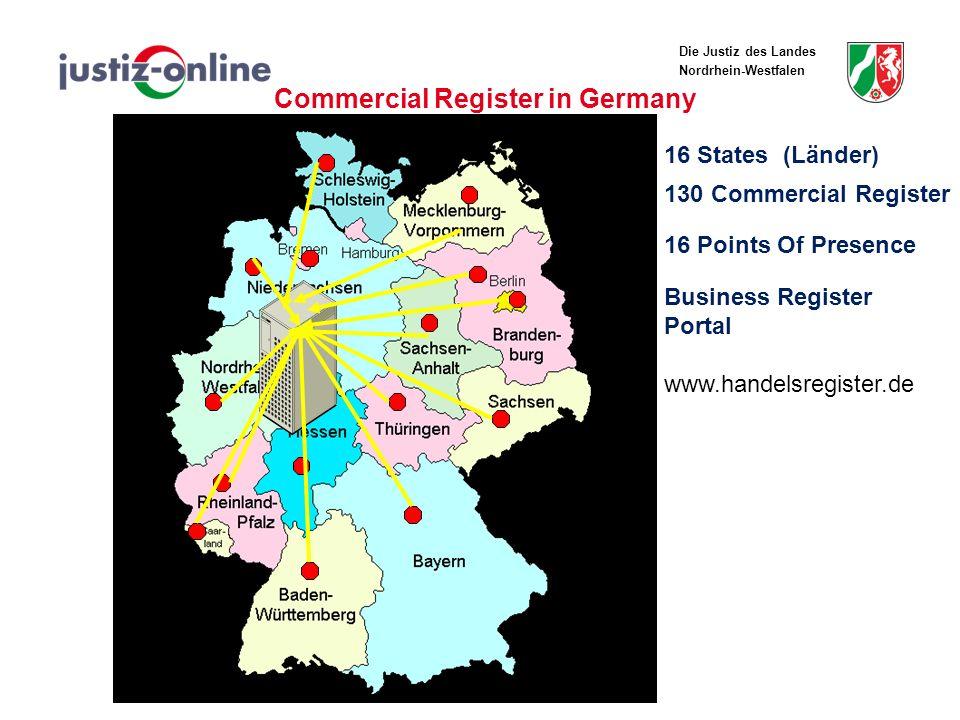 Die Justiz des Landes Nordrhein-Westfalen 16 States (Länder) 130 Commercial Register 16 Points Of Presence Business Register Portal www.handelsregister.de Commercial Register in Germany