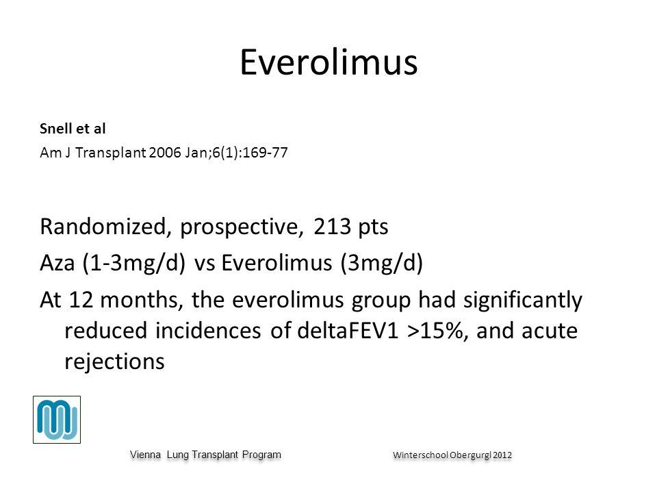 Vienna Lung Transplant Program Winterschool Obergurgl 2012 Vienna Lung Transplant Program Winterschool Obergurgl 2012 Everolimus Snell et al Am J Transplant 2006 Jan;6(1):169-77 Randomized, prospective, 213 pts Aza (1-3mg/d) vs Everolimus (3mg/d) At 12 months, the everolimus group had significantly reduced incidences of deltaFEV1 >15%, and acute rejections
