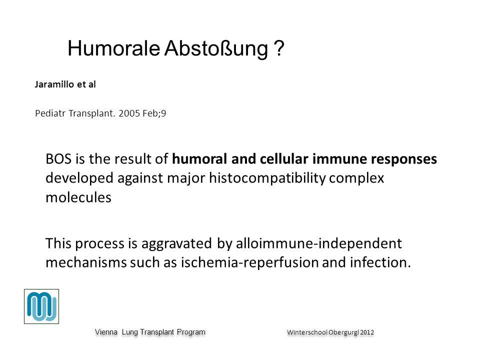 Vienna Lung Transplant Program Winterschool Obergurgl 2012 Vienna Lung Transplant Program Winterschool Obergurgl 2012 Jaramillo et al Pediatr Transplant.