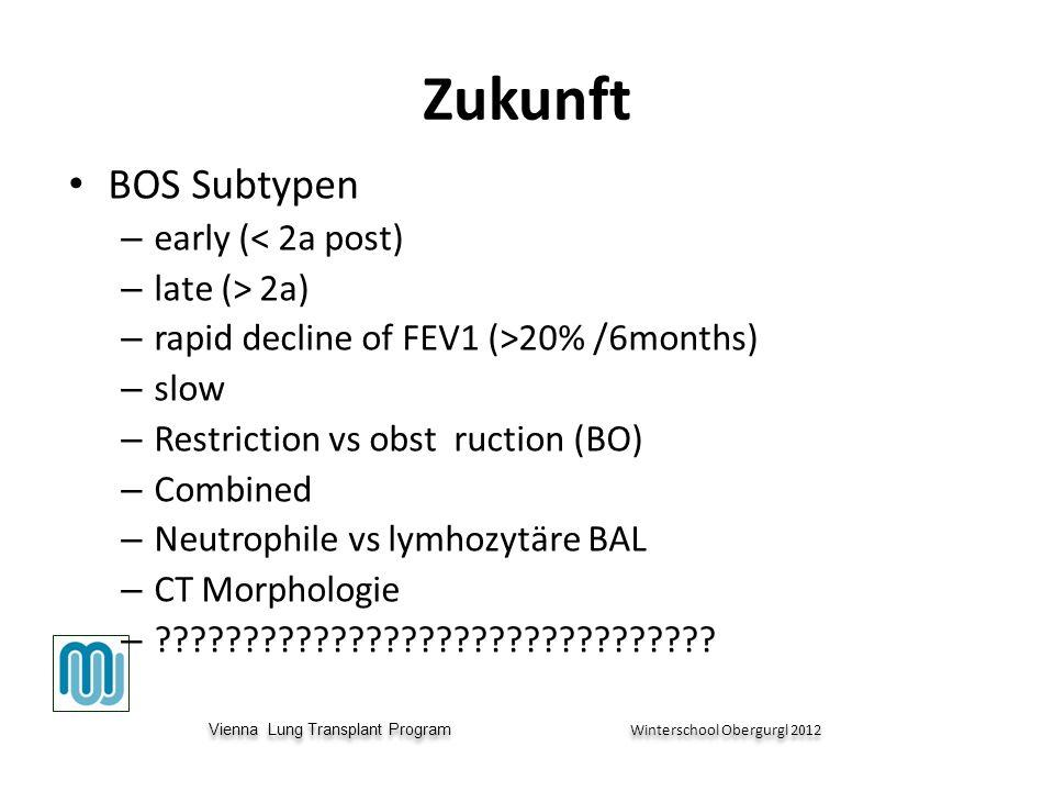 Vienna Lung Transplant Program Winterschool Obergurgl 2012 Vienna Lung Transplant Program Winterschool Obergurgl 2012 Zukunft BOS Subtypen – early (< 2a post) – late (> 2a) – rapid decline of FEV1 (>20% /6months) – slow – Restriction vs obst ruction (BO) – Combined – Neutrophile vs lymhozytäre BAL – CT Morphologie – ????????????????????????????????