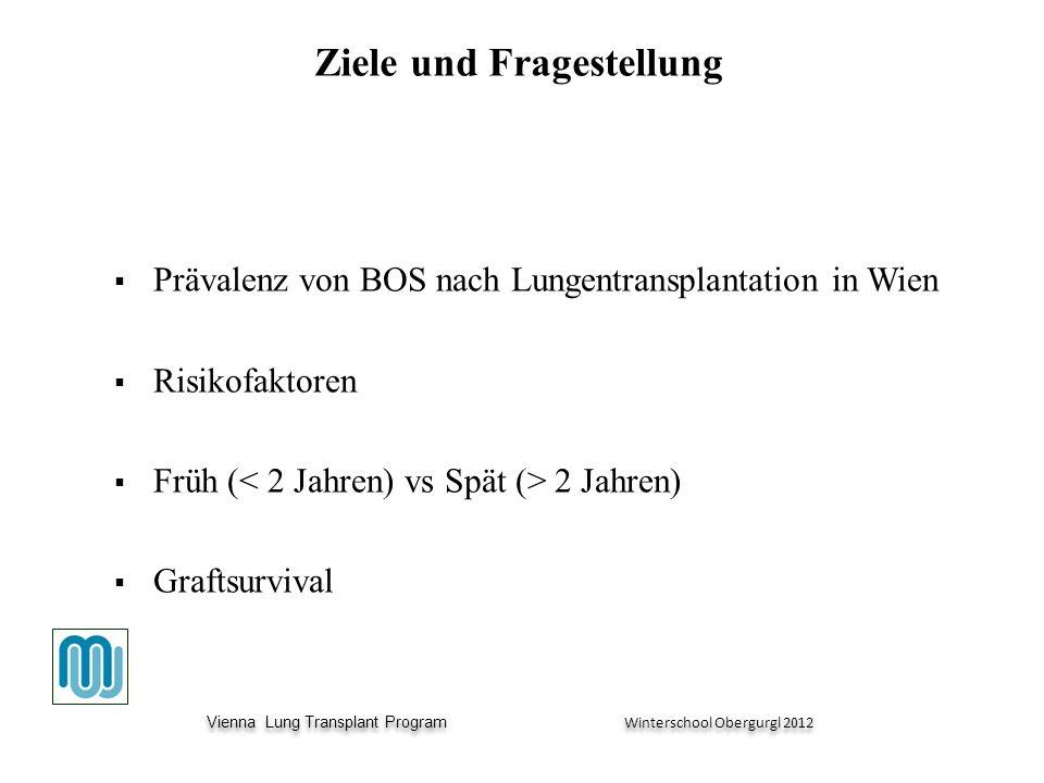 Vienna Lung Transplant Program Winterschool Obergurgl 2012 Vienna Lung Transplant Program Winterschool Obergurgl 2012 Ziele und Fragestellung Prävalenz von BOS nach Lungentransplantation in Wien Risikofaktoren Früh ( 2 Jahren) Graftsurvival
