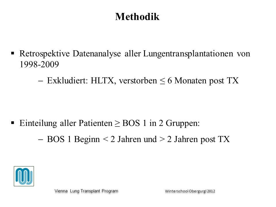 Vienna Lung Transplant Program Winterschool Obergurgl 2012 Vienna Lung Transplant Program Winterschool Obergurgl 2012 Methodik Retrospektive Datenanal