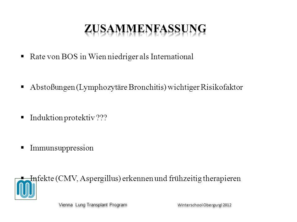 Vienna Lung Transplant Program Winterschool Obergurgl 2012 Vienna Lung Transplant Program Winterschool Obergurgl 2012 Rate von BOS in Wien niedriger als International Abstoßungen (Lymphozytäre Bronchitis) wichtiger Risikofaktor Induktion protektiv .