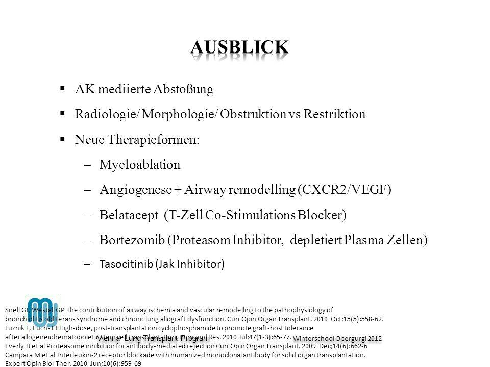 Vienna Lung Transplant Program Winterschool Obergurgl 2012 Vienna Lung Transplant Program Winterschool Obergurgl 2012 AK mediierte Abstoßung Radiologie/ Morphologie/ Obstruktion vs Restriktion Neue Therapieformen: Myeloablation Angiogenese + Airway remodelling (CXCR2/VEGF) Belatacept (T-Zell Co-Stimulations Blocker) Bortezomib (Proteasom Inhibitor, depletiert Plasma Zellen) Tasocitinib (Jak Inhibitor) Snell GI, Westall GP The contribution of airway ischemia and vascular remodelling to the pathophysiology of bronchiolitis obliterans syndrome and chronic lung allograft dysfunction.