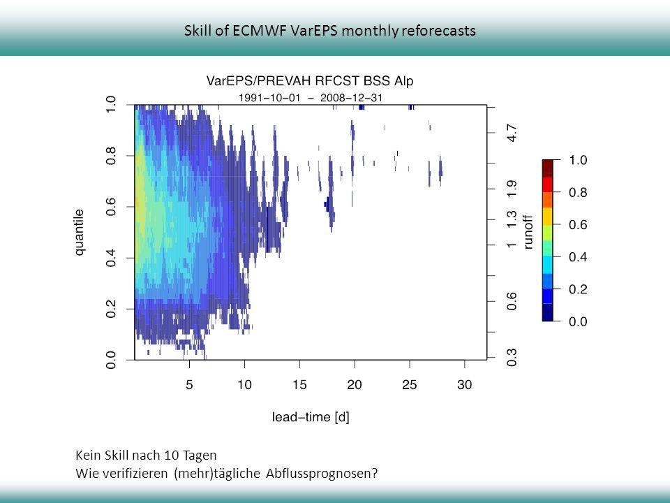 Skill of ECMWF VarEPS monthly reforecasts Kein Skill nach 10 Tagen Wie verifizieren (mehr)tägliche Abflussprognosen?