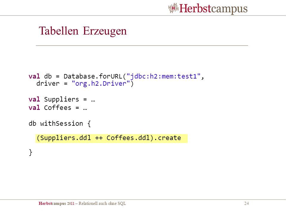Herbstcampus 2011 – Relationell auch ohne SQL24 Tabellen Erzeugen val db = Database.forURL( jdbc:h2:mem:test1 , driver = org.h2.Driver ) val Suppliers = … val Coffees = … db withSession { (Suppliers.ddl ++ Coffees.ddl).create }