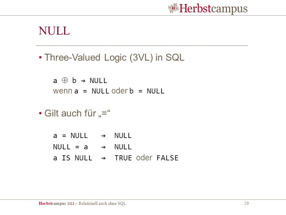 Herbstcampus 2011 – Relationell auch ohne SQL29 NULL Three-Valued Logic (3VL) in SQL a b NULL wenn a = NULL oder b = NULL Gilt auch für = a = NULL NULL NULL = a NULL a IS NULL TRUE oder FALSE