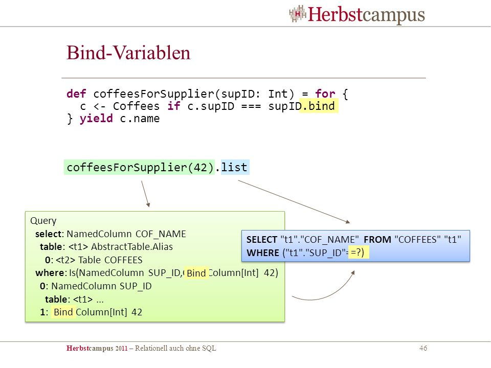 Herbstcampus 2011 – Relationell auch ohne SQL46.bind Bind-Variablen def coffeesForSupplier(supID: Int) = for { c <- Coffees if c.supID === supID } yield c.name coffeesForSupplier(42).list Query select: NamedColumn COF_NAME table: AbstractTable.Alias 0: Table COFFEES where: Is(NamedColumn SUP_ID,ConstColumn[Int] 42) 0: NamedColumn SUP_ID table:...