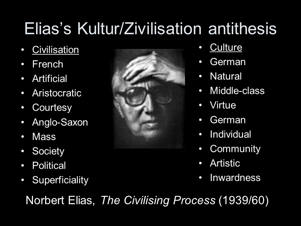 Eliass Kultur/Zivilisation antithesis Civilisation French Artificial Aristocratic Courtesy Anglo-Saxon Mass Society Political Superficiality Culture G