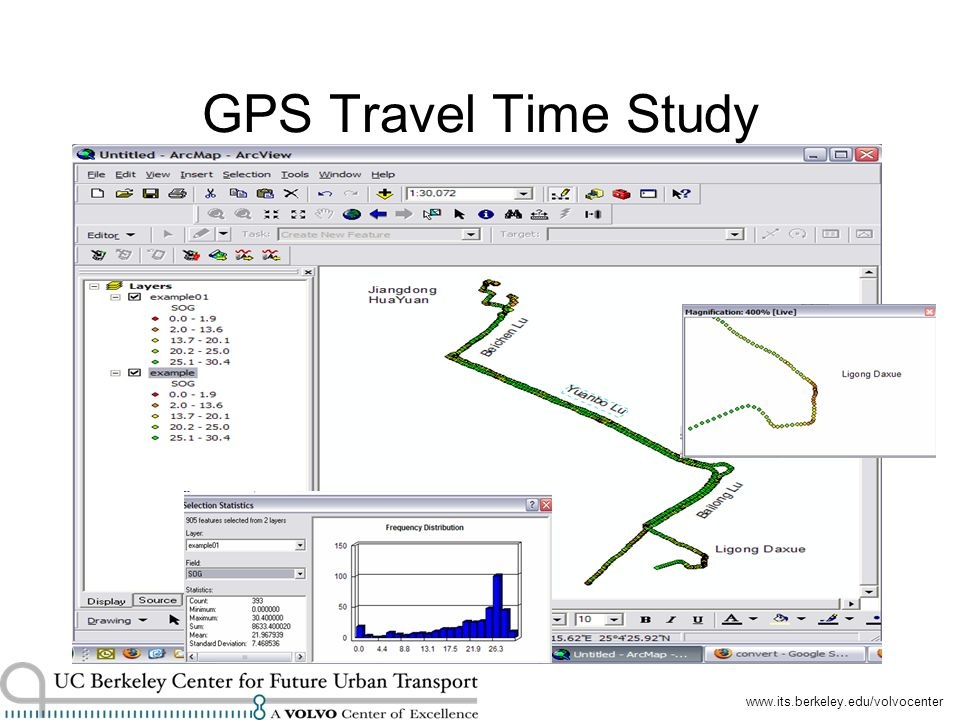 GPS Travel Time Study