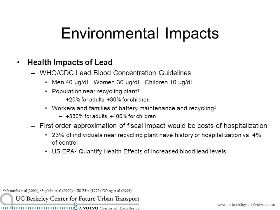Environmental Impacts Health Impacts of Lead –WHO/CDC Lead Blood Concentration Guidelines Men 40 μg/dL, Women 30 μg/dL, Children 10 μg/dL Population near recycling plant 1 –+20% for adults, +30% for children Workers and families of battery maintenance and recycling 2 –+330% for adults, +400% for children –First order approximation of fiscal impact would be costs of hospitalization 23% of individuals near recycling plant have history of hospitalization vs.