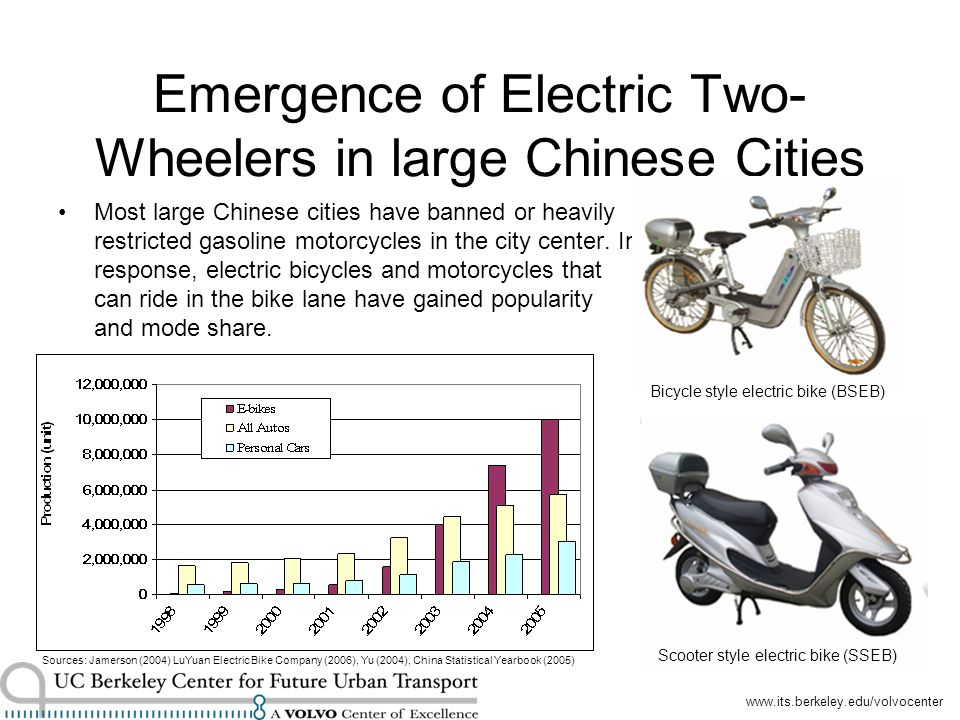 www.its.berkeley.edu/volvocenter Emergence of Electric Two- Wheelers in large Chinese Cities Most large Chinese cities have banned or heavily restricted gasoline motorcycles in the city center.