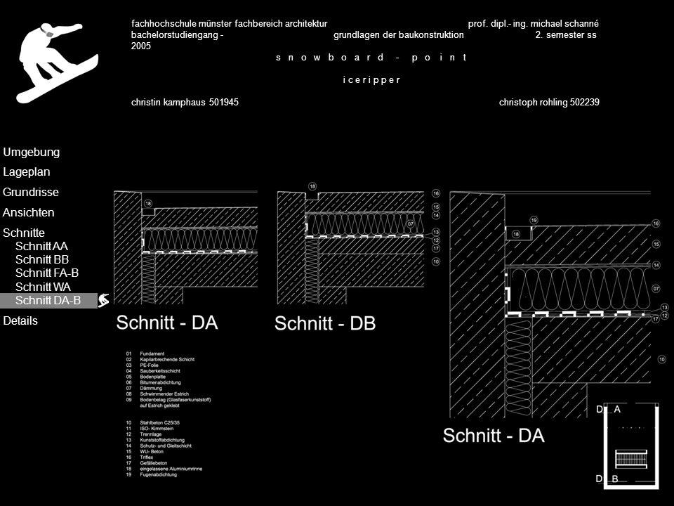 fachhochschule münster fachbereich architektur prof.