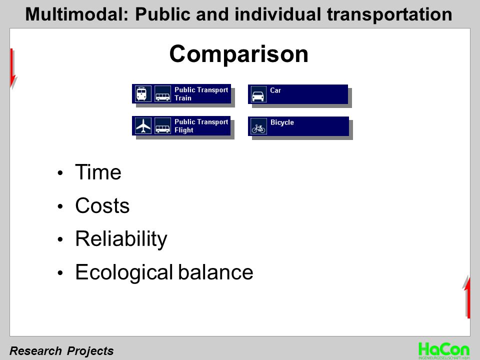 Research Projects Multimodal: Public and individual transportation Time Costs Reliability Ecological balance Comparison
