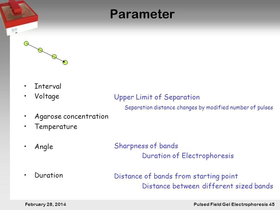 28. Februar 2014 Pulsfeldgelelektrophorese.45 February 28, 2014 Pulsed Field Gel Electrophoresis 45 Parameter Interval Voltage Agarose concentration T