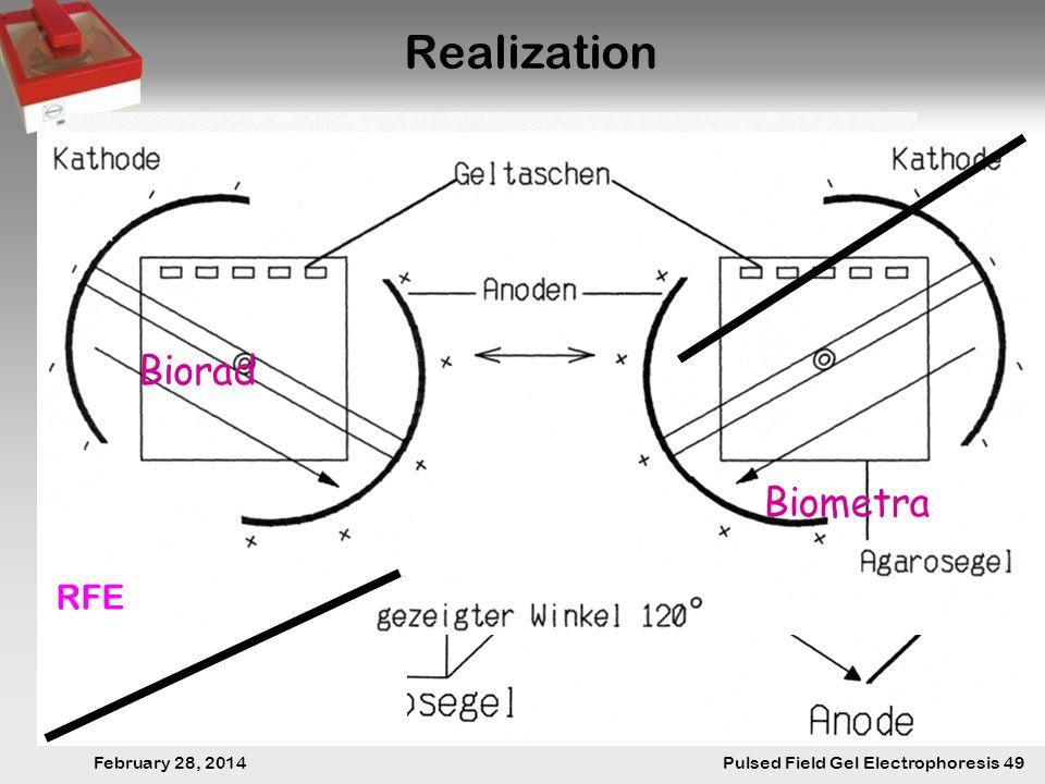 28. Februar 2014 Pulsfeldgelelektrophorese.49 February 28, 2014 Pulsed Field Gel Electrophoresis 49 Realization CHEF RGE TAFE RFE Biorad Biometra