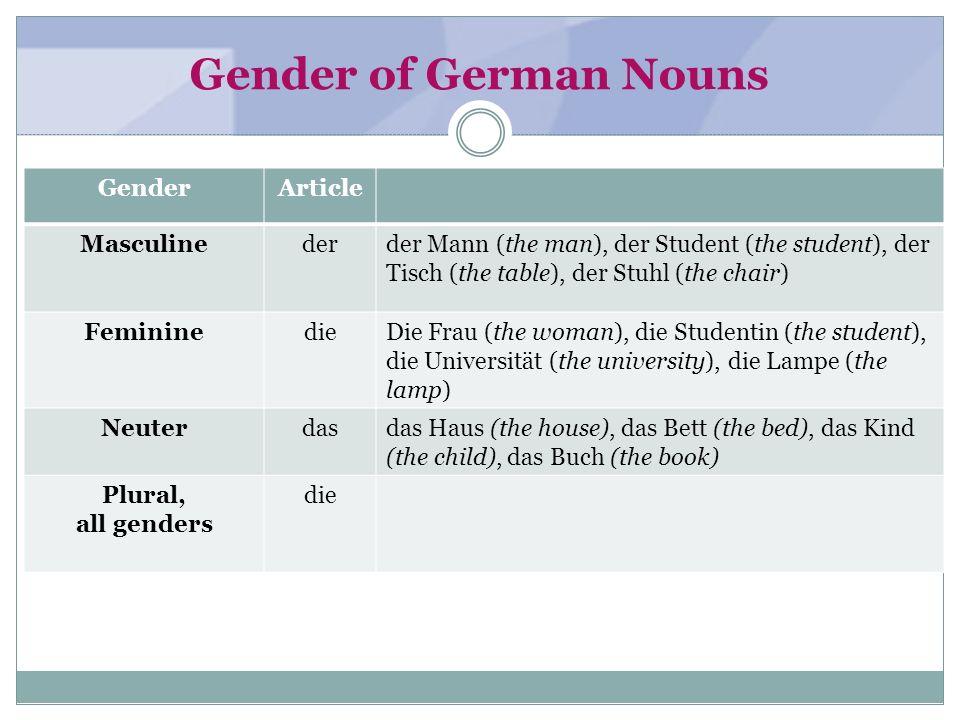 Gender of German Nouns GenderArticle Masculinederder Mann (the man), der Student (the student), der Tisch (the table), der Stuhl (the chair) FemininedieDie Frau (the woman), die Studentin (the student), die Universität (the university), die Lampe (the lamp) Neuterdasdas Haus (the house), das Bett (the bed), das Kind (the child), das Buch (the book) Plural, all genders die