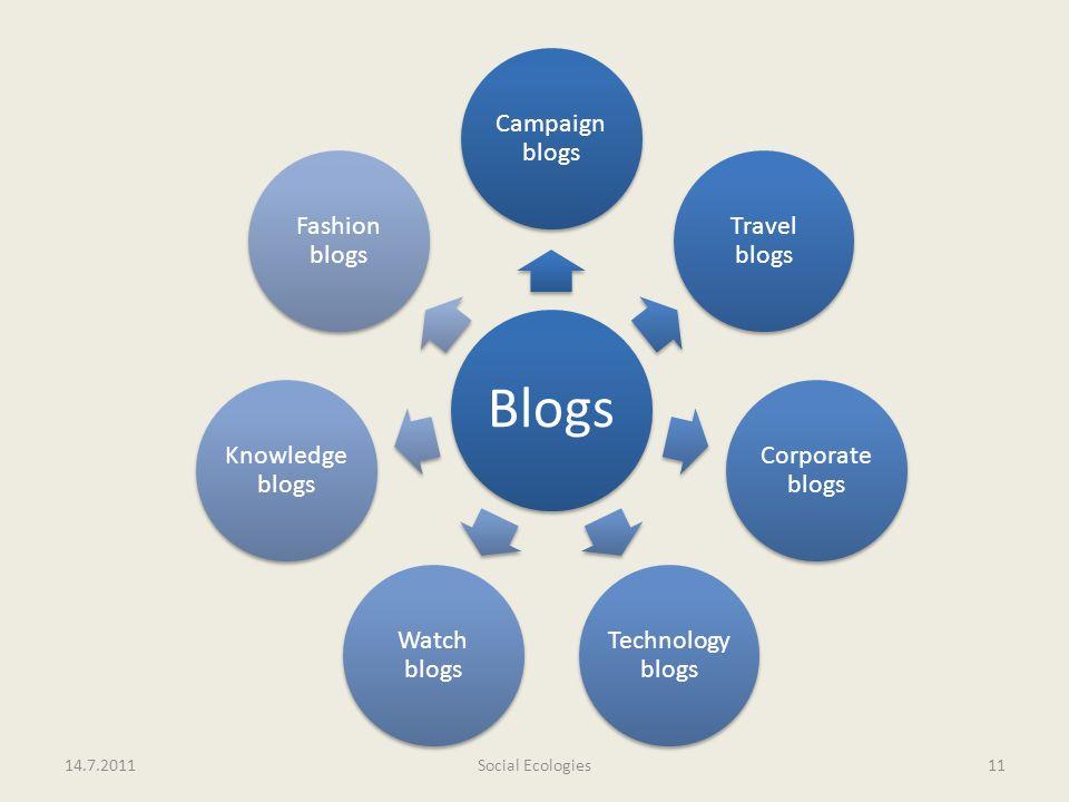 14.7.2011Social Ecologies11 Blogs Campaign blogs Travel blogs Corporate blogs Technology blogs Watch blogs Knowledge blogs Fashion blogs