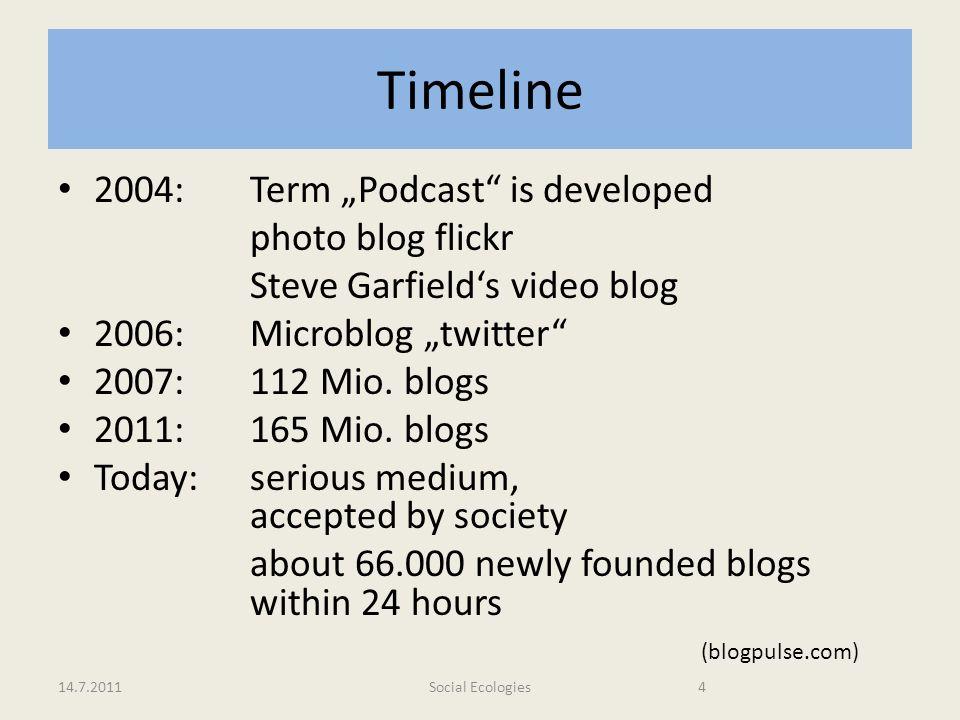 Timeline 2004:Term Podcast is developed photo blog flickr Steve Garfields video blog 2006:Microblog twitter 2007:112 Mio. blogs 2011:165 Mio. blogs To