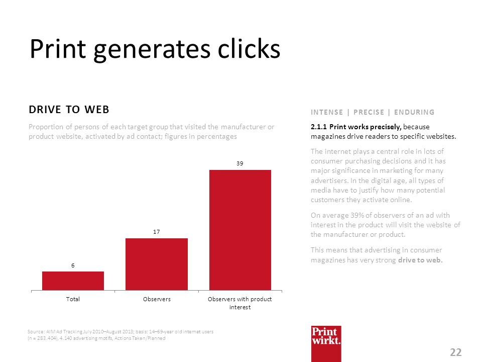 22 INTENSE | PRECISE | ENDURING Print generates clicks DRIVE TO WEB The internet plays a central role in lots of consumer purchasing decisions and it
