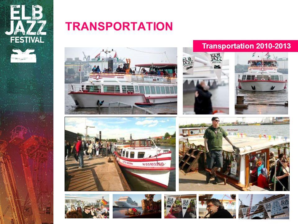 TRANSPORTATION Transportation 2010-2013