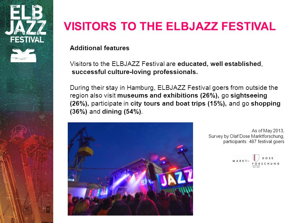 Additional features Visitors to the ELBJAZZ Festival are educated, well established, successful culture-loving professionals. During their stay in Ham