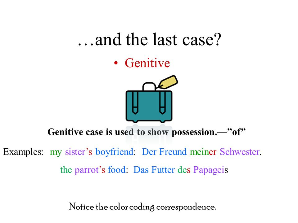 There are 4 cases in German: Nominative, Accusative, Dative, and Genitive Nominative: the subject of the sentence ( it DOES the verb) Accusative: the