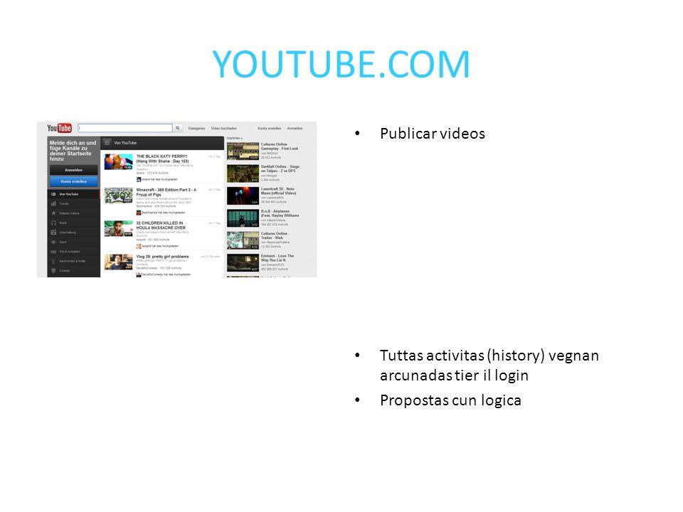 YOUTUBE.COM Publicar videos Tuttas activitas (history) vegnan arcunadas tier il login Propostas cun logica