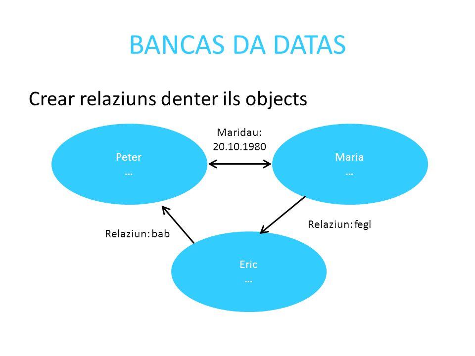BANCAS DA DATAS Crear relaziuns denter ils objects Peter … Maria … Eric … Relaziun: bab Relaziun: fegl Maridau: 20.10.1980
